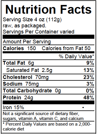 Ground Beef or Turkey? New Labels Can Help – AICR Blog