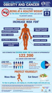 obesity-cancer-infographic-prostate-x900