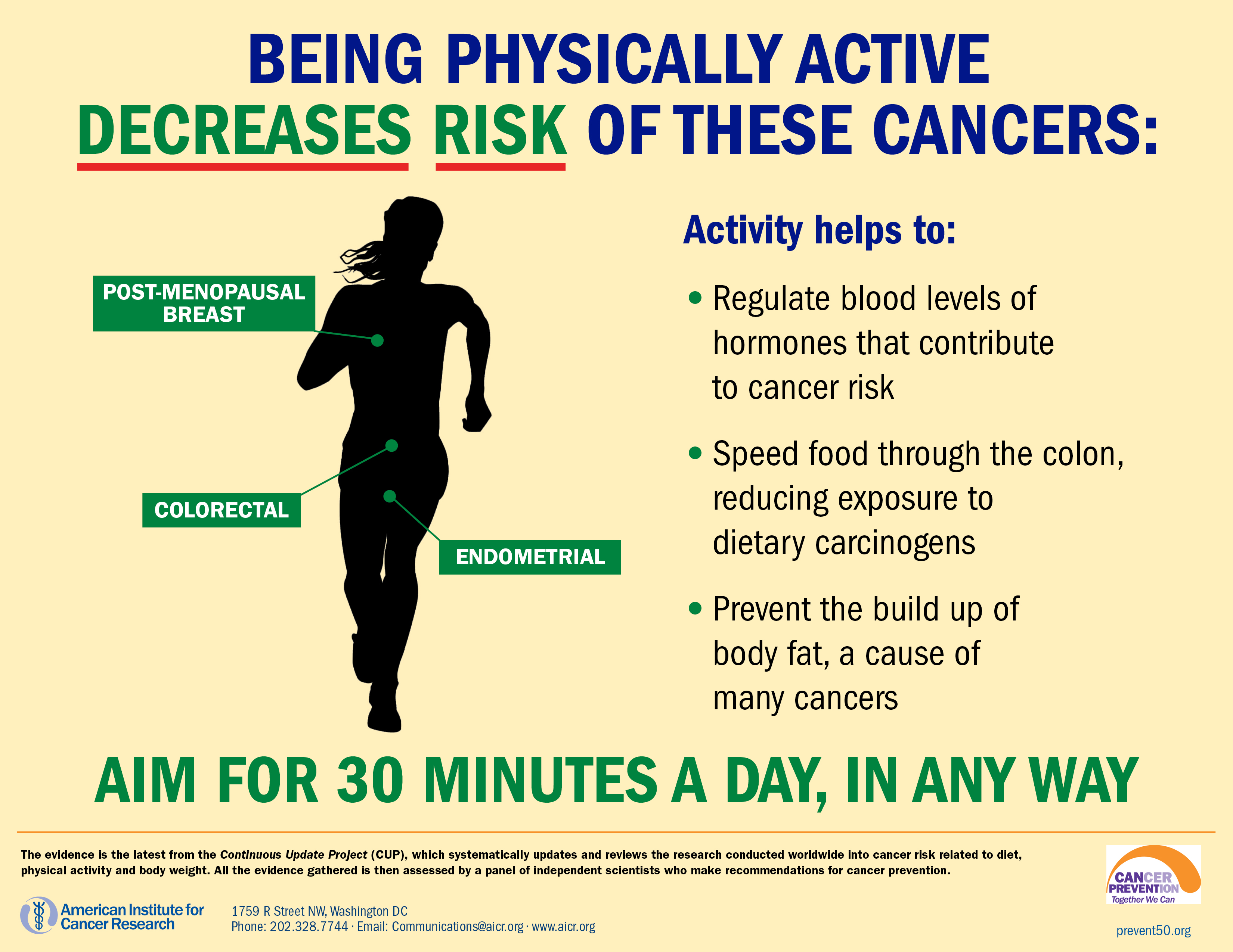 Exercise reduces risk of breast cancer