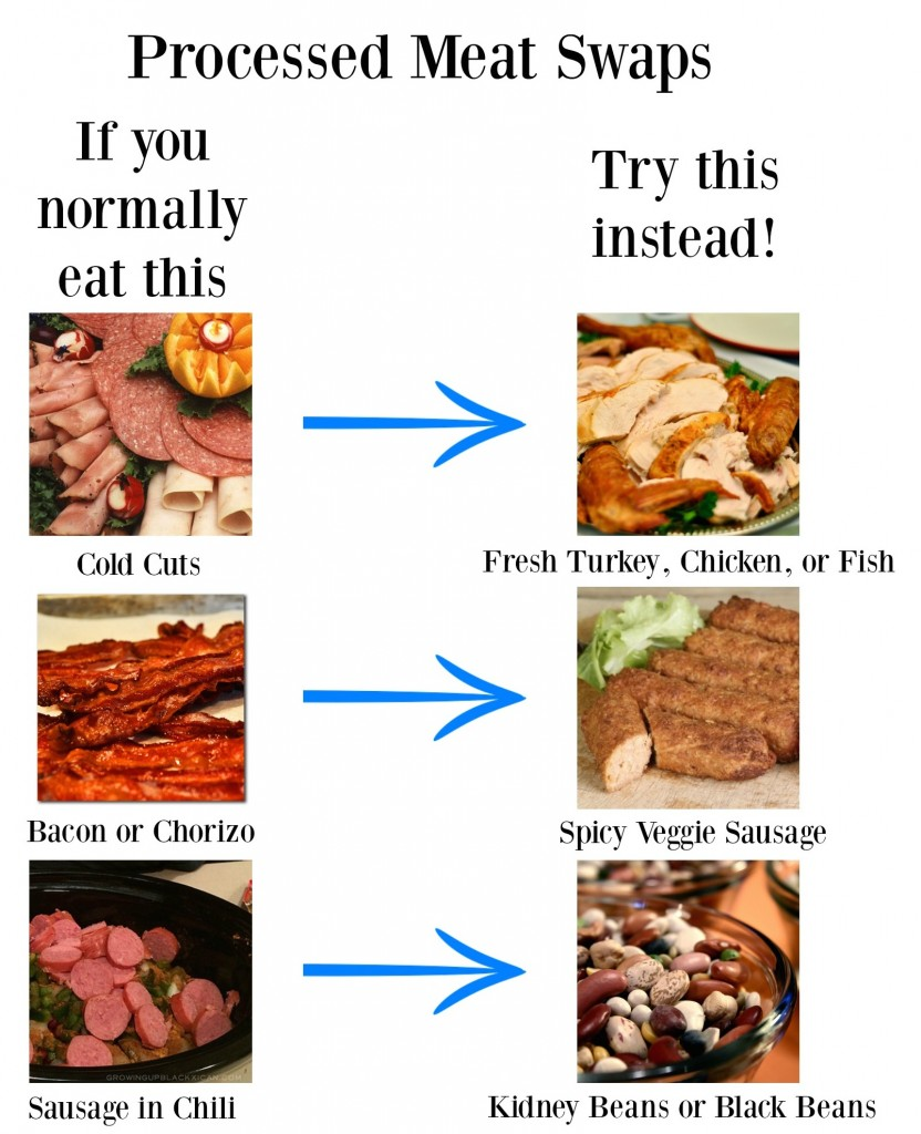 Processed meat swaps