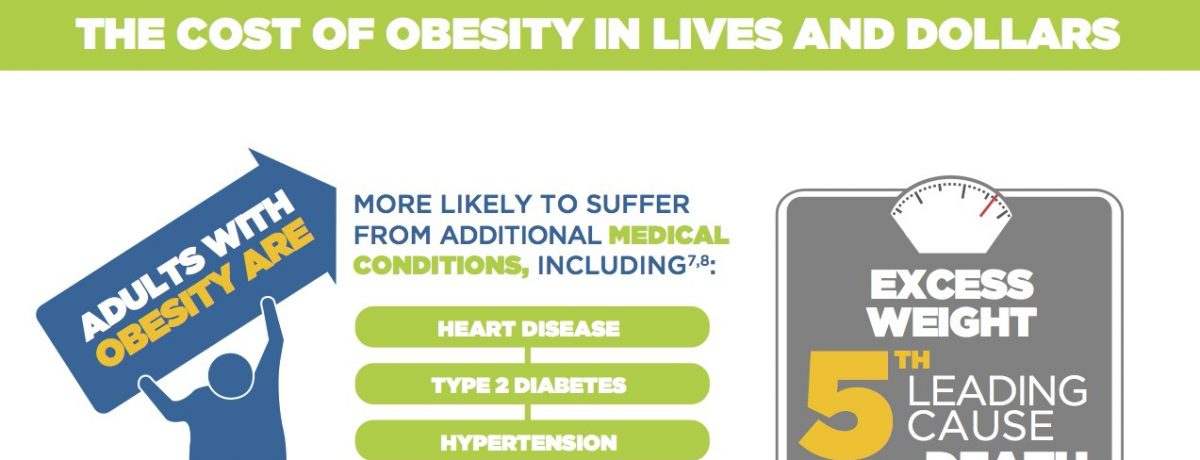 AICR joins National Obesity Care Week – here's why