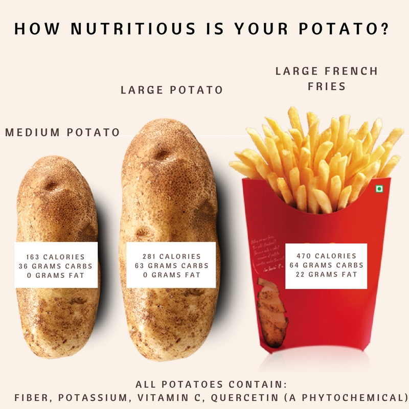 healthtalk are potatoes bad for you aicr blog