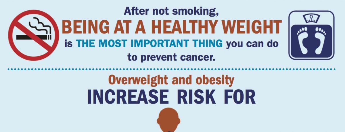 Body Fatness, Weight Gain, and the Risk of Cancer