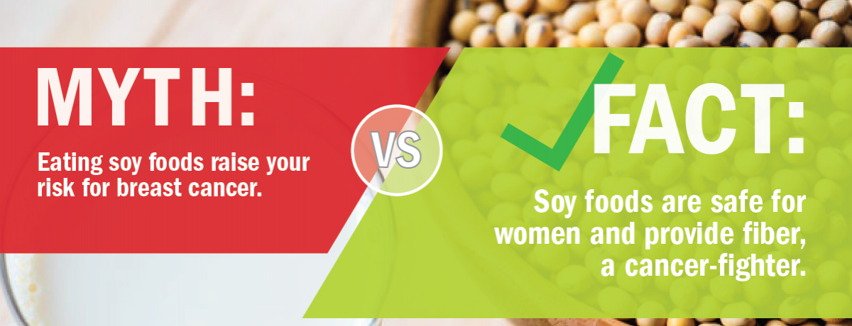 Soy and Cancer: Myths and Misconceptions